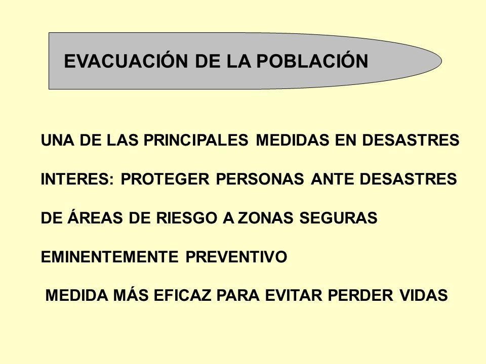 EVACUACIÓN DE LA POBLACIÓN UNA DE LAS PRINCIPALES MEDIDAS EN DESASTRES INTERES: PROTEGER PERSONAS ANTE DESASTRES DE ÁREAS DE RIESGO A ZONAS SEGURAS EM