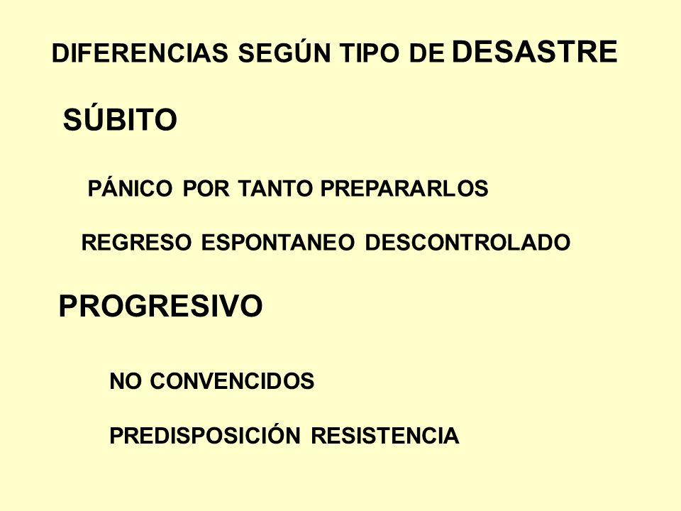 DIFERENCIAS SEGÚN TIPO DE DESASTRE SÚBITO PÁNICO POR TANTO PREPARARLOS REGRESO ESPONTANEO DESCONTROLADO PROGRESIVO NO CONVENCIDOS PREDISPOSICIÓN RESIS