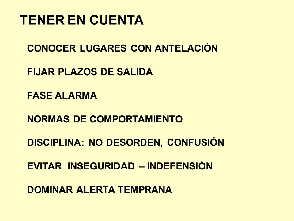 TENER EN CUENTA CONOCER LUGARES CON ANTELACIÓN FIJAR PLAZOS DE SALIDA FASE ALARMA NORMAS DE COMPORTAMIENTO DISCIPLINA: NO DESORDEN, CONFUSIÓN EVITAR I