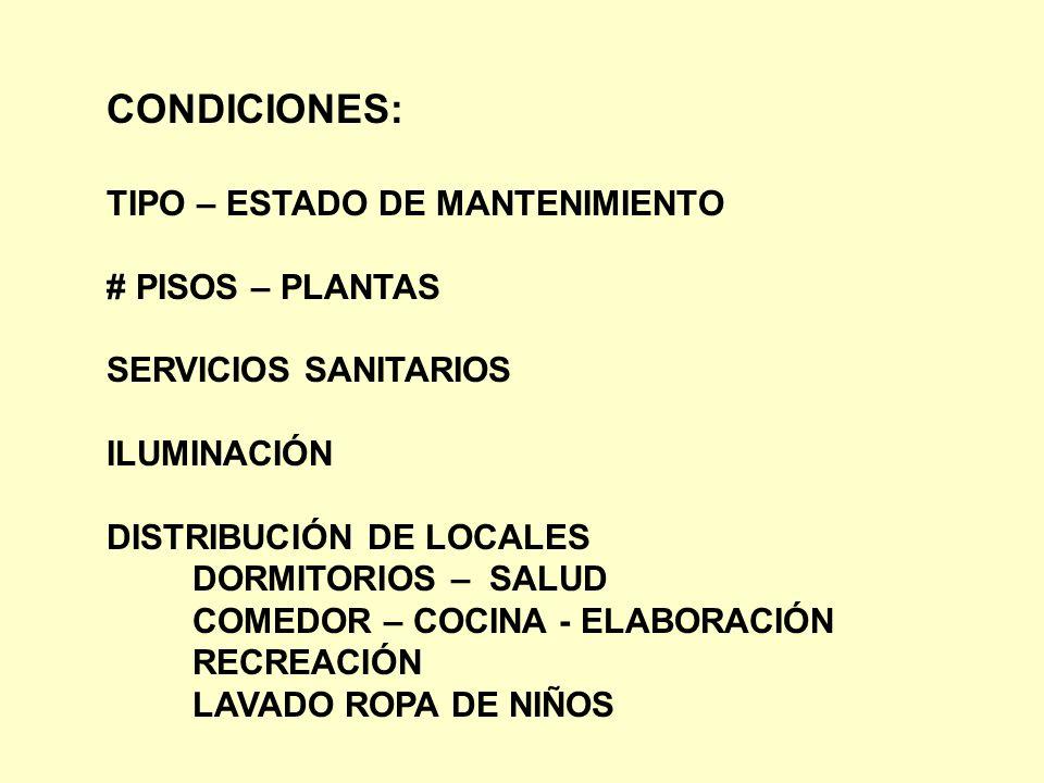 CONDICIONES: TIPO – ESTADO DE MANTENIMIENTO # PISOS – PLANTAS SERVICIOS SANITARIOS ILUMINACIÓN DISTRIBUCIÓN DE LOCALES DORMITORIOS – SALUD COMEDOR – C