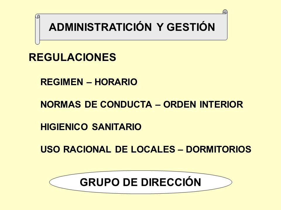 REGULACIONES REGIMEN – HORARIO NORMAS DE CONDUCTA – ORDEN INTERIOR HIGIENICO SANITARIO USO RACIONAL DE LOCALES – DORMITORIOS GRUPO DE DIRECCIÓN ADMINI