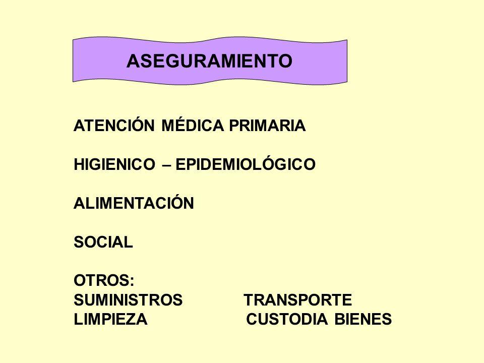 ATENCIÓN MÉDICA PRIMARIA HIGIENICO – EPIDEMIOLÓGICO ALIMENTACIÓN SOCIAL OTROS: SUMINISTROS TRANSPORTE LIMPIEZA CUSTODIA BIENES ASEGURAMIENTO