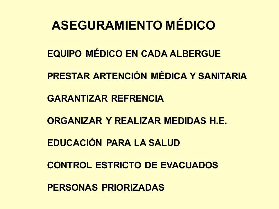 ASEGURAMIENTO MÉDICO EQUIPO MÉDICO EN CADA ALBERGUE PRESTAR ARTENCIÓN MÉDICA Y SANITARIA GARANTIZAR REFRENCIA ORGANIZAR Y REALIZAR MEDIDAS H.E. EDUCAC