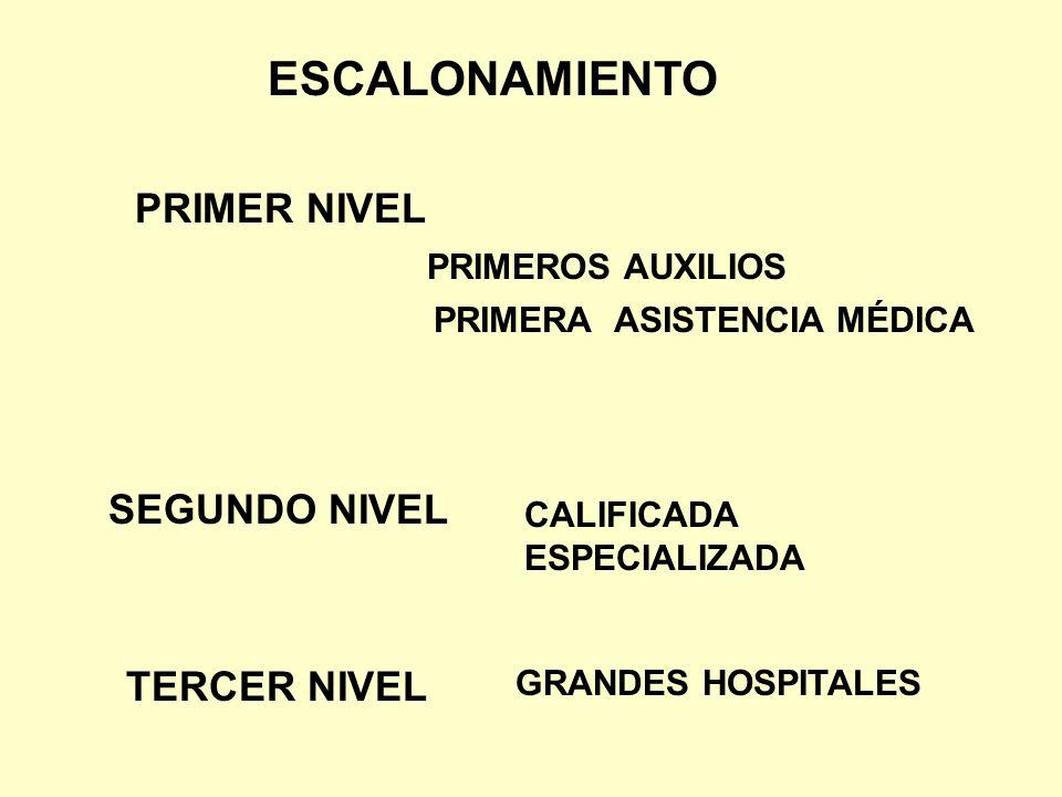PRIMER NIVEL PRIMEROS AUXILIOS SEGUNDO NIVEL CALIFICADA ESPECIALIZADA TERCER NIVEL GRANDES HOSPITALES PRIMERA ASISTENCIA MÉDICA