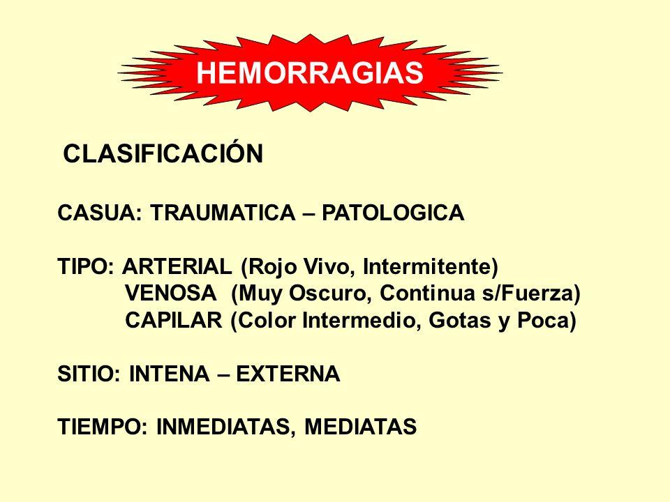 HEMORRAGIAS CLASIFICACIÓN CASUA: TRAUMATICA – PATOLOGICA TIPO: ARTERIAL (Rojo Vivo, Intermitente) VENOSA (Muy Oscuro, Continua s/Fuerza) CAPILAR (Colo