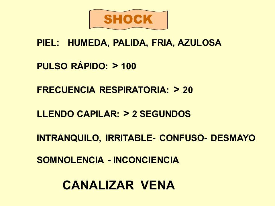 PIEL: HUMEDA, PALIDA, FRIA, AZULOSA PULSO RÁPIDO: > 100 FRECUENCIA RESPIRATORIA: > 20 LLENDO CAPILAR: > 2 SEGUNDOS INTRANQUILO, IRRITABLE- CONFUSO- DE