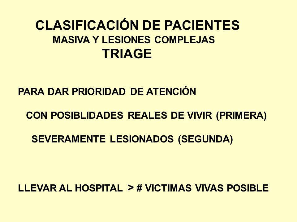 CLASIFICACIÓN DE PACIENTES MASIVA Y LESIONES COMPLEJAS TRIAGE PARA DAR PRIORIDAD DE ATENCIÓN CON POSIBLIDADES REALES DE VIVIR (PRIMERA) SEVERAMENTE LE