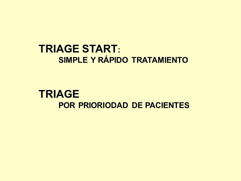 TRIAGE START : SIMPLE Y RÁPIDO TRATAMIENTO TRIAGE POR PRIORIODAD DE PACIENTES