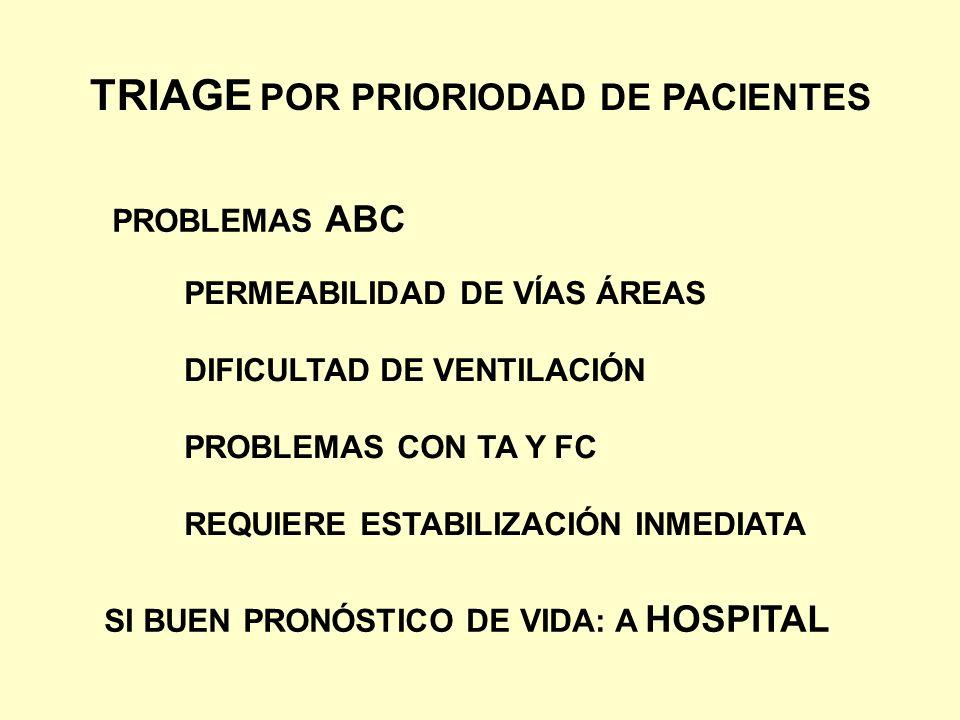 TRIAGE POR PRIORIODAD DE PACIENTES PROBLEMAS ABC PERMEABILIDAD DE VÍAS ÁREAS DIFICULTAD DE VENTILACIÓN PROBLEMAS CON TA Y FC REQUIERE ESTABILIZACIÓN I