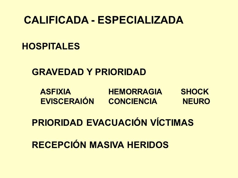 CALIFICADA - ESPECIALIZADA HOSPITALES GRAVEDAD Y PRIORIDAD ASFIXIA HEMORRAGIA SHOCK EVISCERAIÓN CONCIENCIA NEURO PRIORIDAD EVACUACIÓN VÍCTIMAS RECEPCI