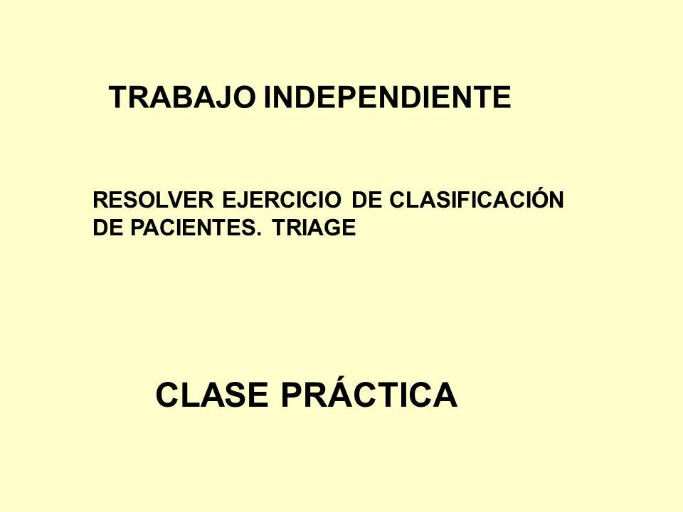 CLASE PRÁCTICA TRABAJO INDEPENDIENTE RESOLVER EJERCICIO DE CLASIFICACIÓN DE PACIENTES. TRIAGE