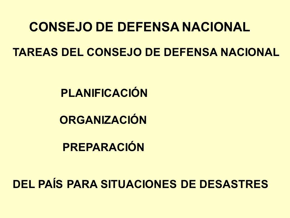 CONSEJO DE DEFENSA NACIONAL TAREAS DEL CONSEJO DE DEFENSA NACIONAL PLANIFICACIÓN ORGANIZACIÓN PREPARACIÓN DEL PAÍS PARA SITUACIONES DE DESASTRES