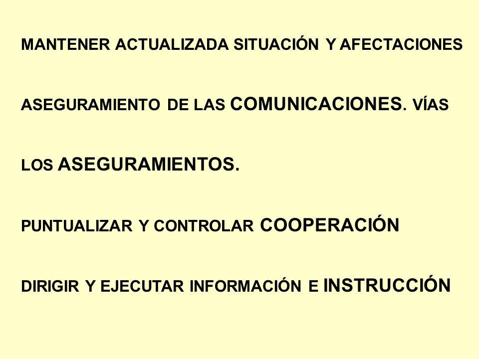 MANTENER ACTUALIZADA SITUACIÓN Y AFECTACIONES ASEGURAMIENTO DE LAS COMUNICACIONES. VÍAS LOS ASEGURAMIENTOS. PUNTUALIZAR Y CONTROLAR COOPERACIÓN DIRIGI