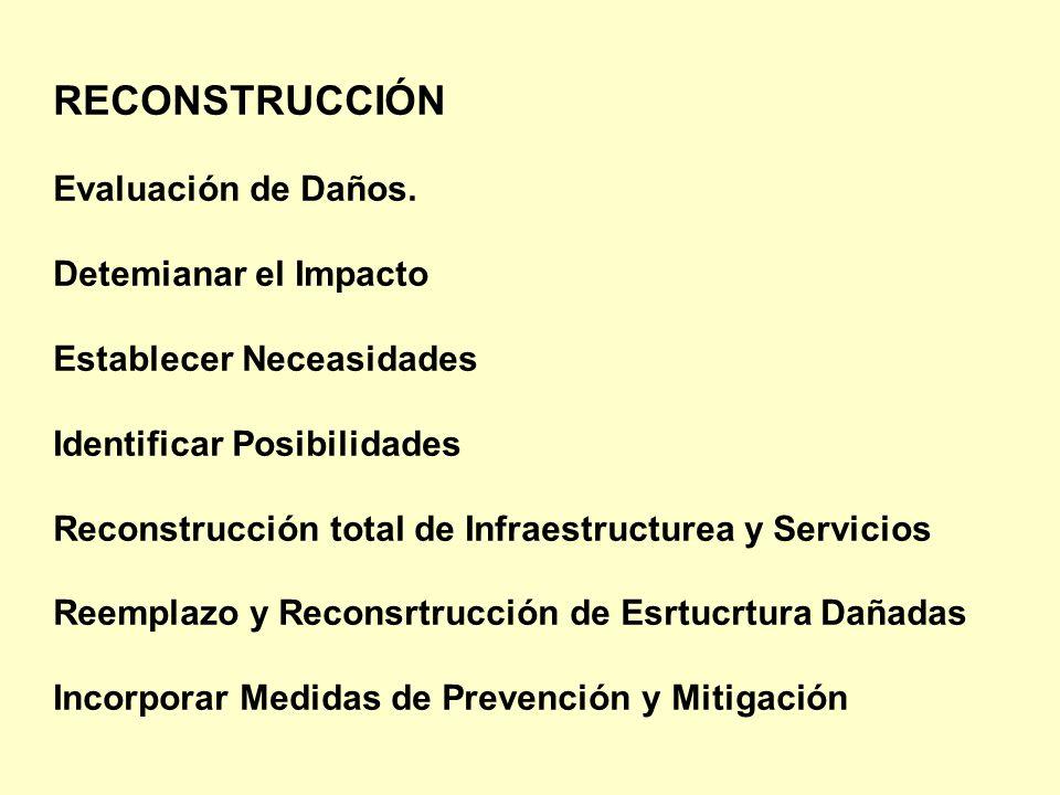 RECONSTRUCCIÓN Evaluación de Daños. Detemianar el Impacto Establecer Neceasidades Identificar Posibilidades Reconstrucción total de Infraestructurea y