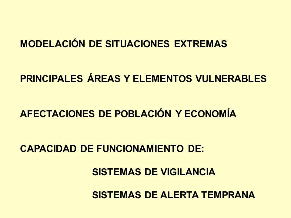 MODELACIÓN DE SITUACIONES EXTREMAS PRINCIPALES ÁREAS Y ELEMENTOS VULNERABLES AFECTACIONES DE POBLACIÓN Y ECONOMÍA CAPACIDAD DE FUNCIONAMIENTO DE: SIST
