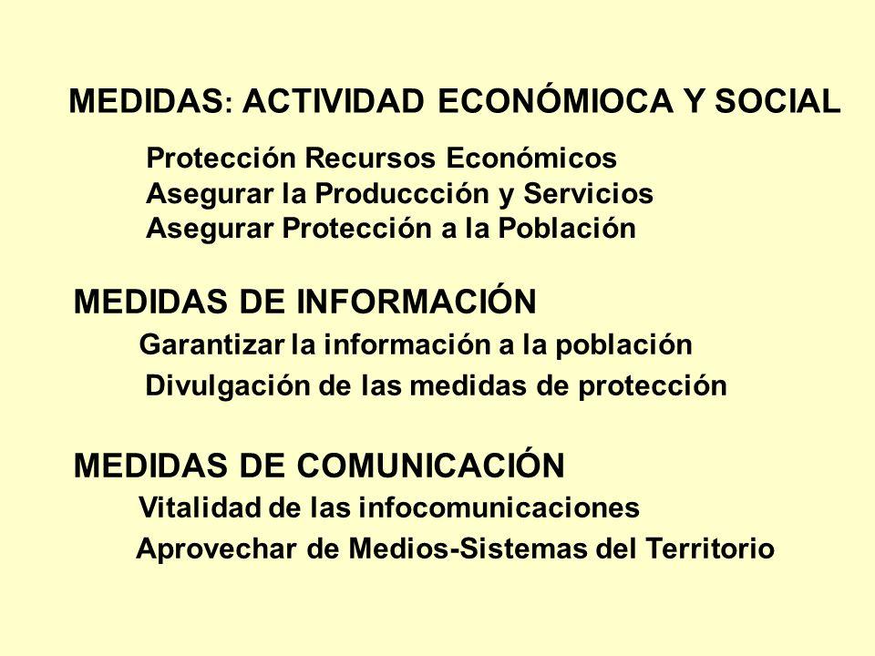 MEDIDAS : ACTIVIDAD ECONÓMIOCA Y SOCIAL Protección Recursos Económicos Asegurar la Produccción y Servicios Asegurar Protección a la Población MEDIDAS