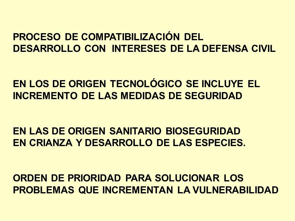 PROCESO DE COMPATIBILIZACIÓN DEL DESARROLLO CON INTERESES DE LA DEFENSA CIVIL EN LOS DE ORIGEN TECNOLÓGICO SE INCLUYE EL INCREMENTO DE LAS MEDIDAS DE