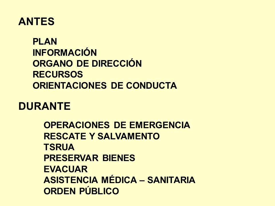ANTES PLAN INFORMACIÓN ORGANO DE DIRECCIÓN RECURSOS ORIENTACIONES DE CONDUCTA DURANTE OPERACIONES DE EMERGENCIA RESCATE Y SALVAMENTO TSRUA PRESERVAR B