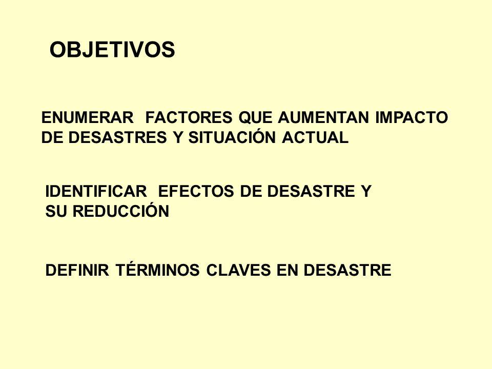 OBJETIVOS ENUMERAR FACTORES QUE AUMENTAN IMPACTO DE DESASTRES Y SITUACIÓN ACTUAL IDENTIFICAR EFECTOS DE DESASTRE Y SU REDUCCIÓN DEFINIR TÉRMINOS CLAVE