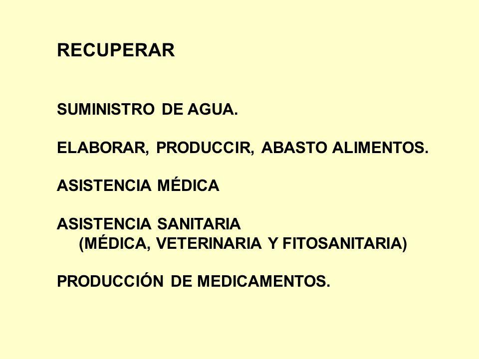 RECUPERAR SUMINISTRO DE AGUA. ELABORAR, PRODUCCIR, ABASTO ALIMENTOS. ASISTENCIA MÉDICA ASISTENCIA SANITARIA (MÉDICA, VETERINARIA Y FITOSANITARIA) PROD