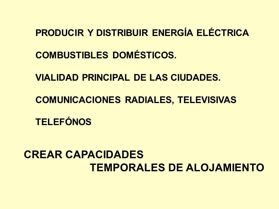 CREAR CAPACIDADES TEMPORALES DE ALOJAMIENTO PRODUCIR Y DISTRIBUIR ENERGÍA ELÉCTRICA COMBUSTIBLES DOMÉSTICOS. VIALIDAD PRINCIPAL DE LAS CIUDADES. COMUN