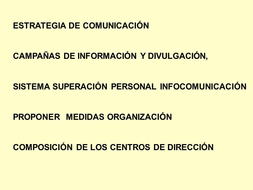 ESTRATEGIA DE COMUNICACIÓN CAMPAÑAS DE INFORMACIÓN Y DIVULGACIÓN, SISTEMA SUPERACIÓN PERSONAL INFOCOMUNICACIÓN PROPONER MEDIDAS ORGANIZACIÓN COMPOSICI