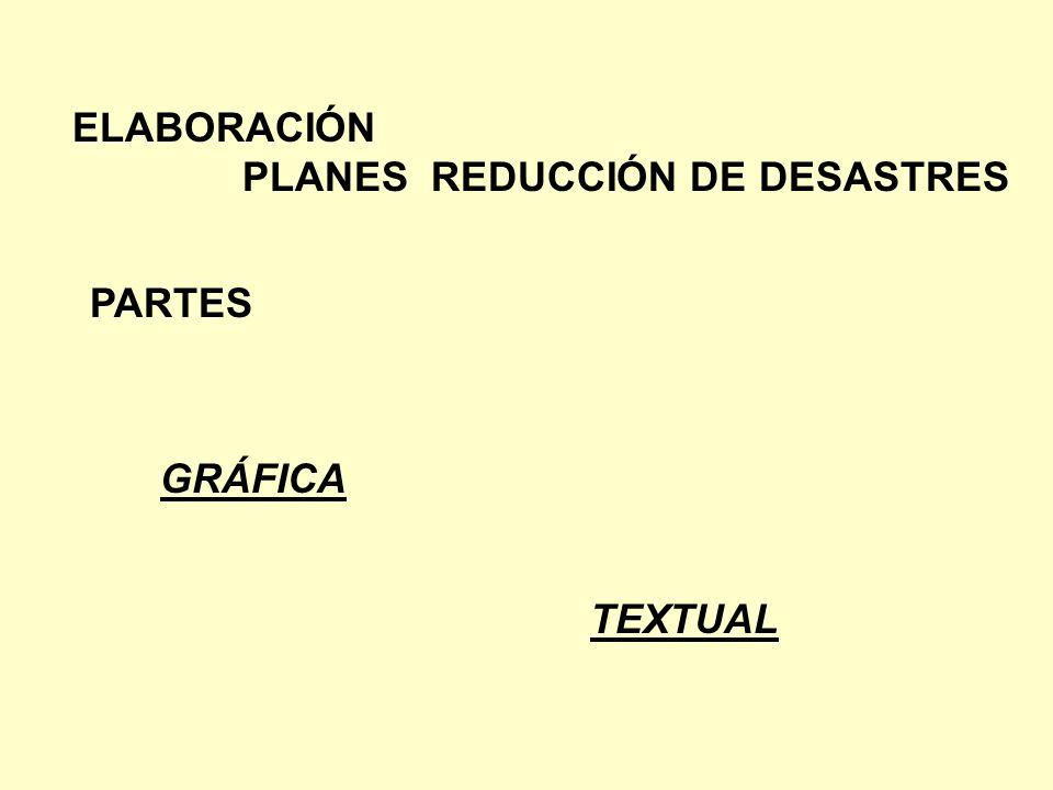 ELABORACIÓN PLANES REDUCCIÓN DE DESASTRES PARTES GRÁFICA TEXTUAL