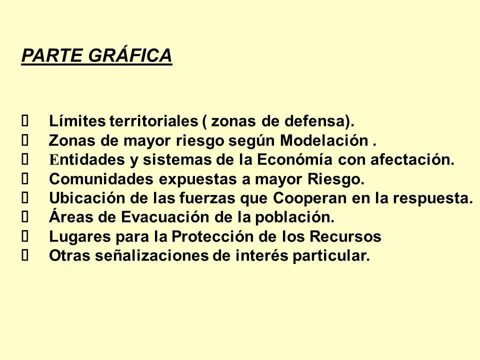PARTE GRÁFICA Límites territoriales ( zonas de defensa). Zonas de mayor riesgo según Modelación. E ntidades y sistemas de la Económía con afectación.