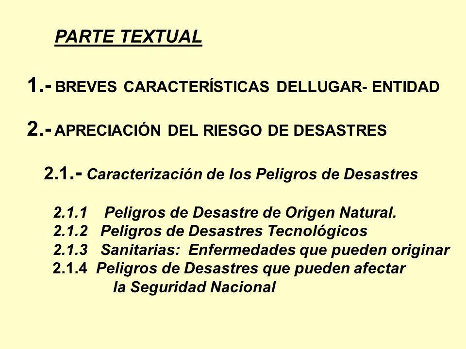 1.- BREVES CARACTERÍSTICAS DELLUGAR- ENTIDAD 2.- APRECIACIÓN DEL RIESGO DE DESASTRES 2.1.- Caracterización de los Peligros de Desastres 2.1.1 Peligros