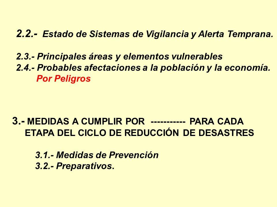 2.2.- Estado de Sistemas de Vigilancia y Alerta Temprana. 2.3.- Principales áreas y elementos vulnerables 2.4.- Probables afectaciones a la población