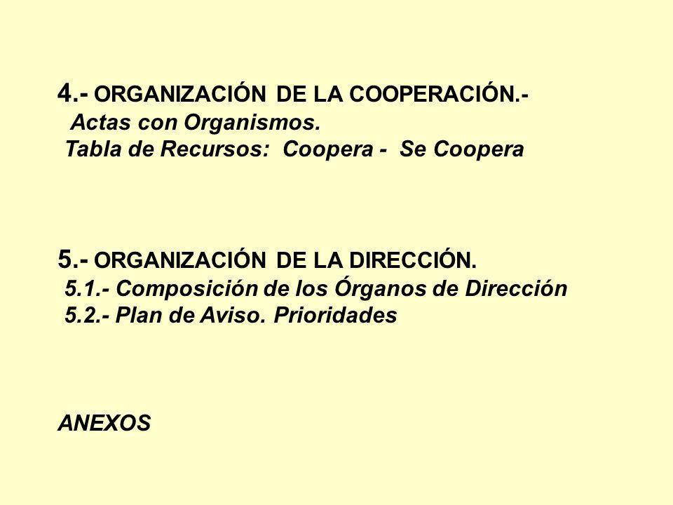 4.- ORGANIZACIÓN DE LA COOPERACIÓN.- Actas con Organismos. Tabla de Recursos: Coopera - Se Coopera 5.- ORGANIZACIÓN DE LA DIRECCIÓN. 5.1.- Composición