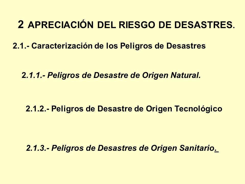 2 APRECIACIÓN DEL RIESGO DE DESASTRES. 2.1.- Caracterización de los Peligros de Desastres 2.1.1.- Peligros de Desastre de Origen Natural. 2.1.2.- Peli