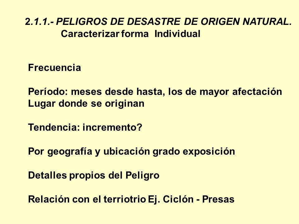 2.1.1.- PELIGROS DE DESASTRE DE ORIGEN NATURAL. Caracterizar forma Individual Frecuencia Período: meses desde hasta, los de mayor afectación Lugar don
