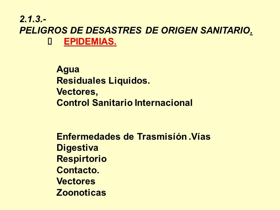 2.1.3.- PELIGROS DE DESASTRES DE ORIGEN SANITARIO. EPIDEMIAS. Agua Residuales Liquidos. Vectores, Control Sanitario Internacional Enfermedades de Tras