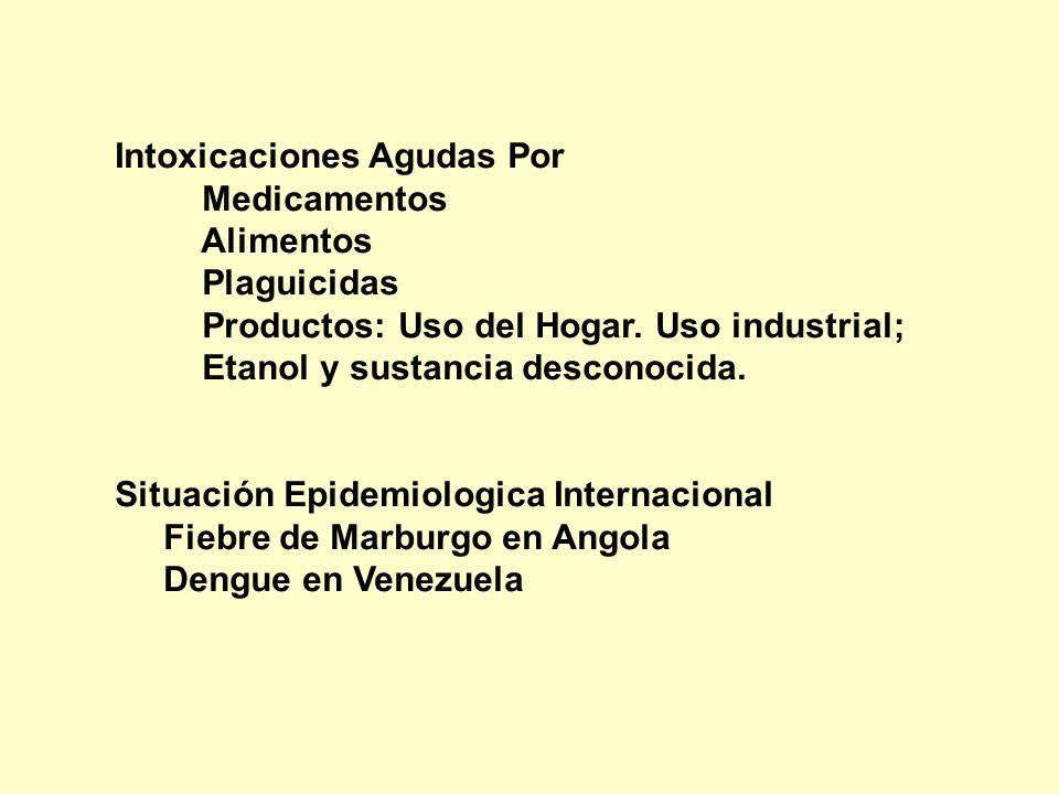 Intoxicaciones Agudas Por Medicamentos Alimentos Plaguicidas Productos: Uso del Hogar. Uso industrial; Etanol y sustancia desconocida. Situación Epide