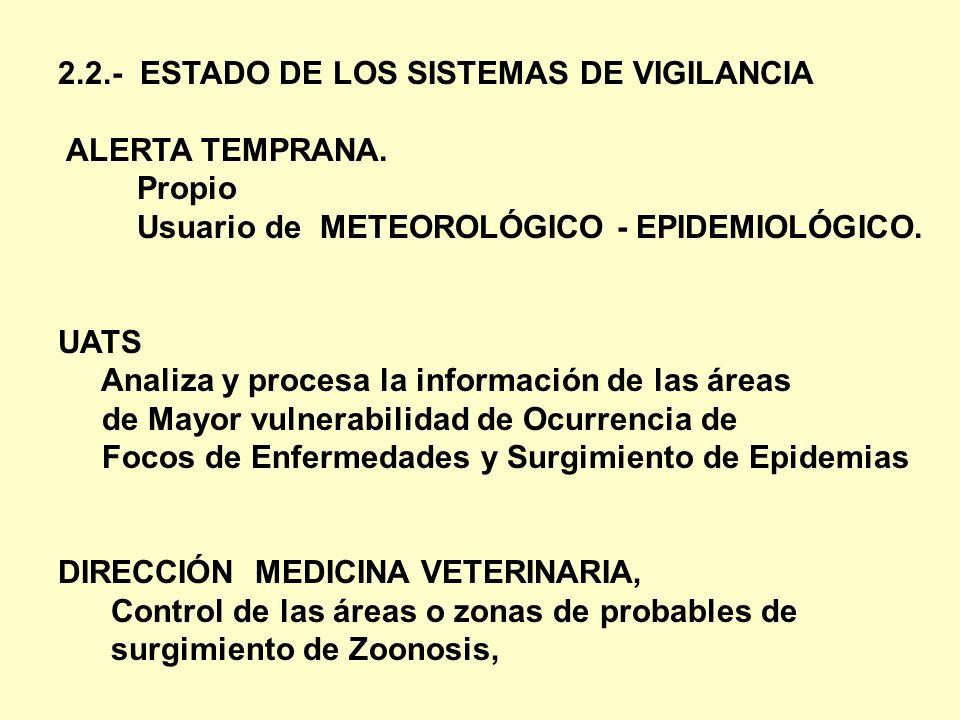 2.2.- ESTADO DE LOS SISTEMAS DE VIGILANCIA ALERTA TEMPRANA. Propio Usuario de METEOROLÓGICO - EPIDEMIOLÓGICO. UATS Analiza y procesa la información de
