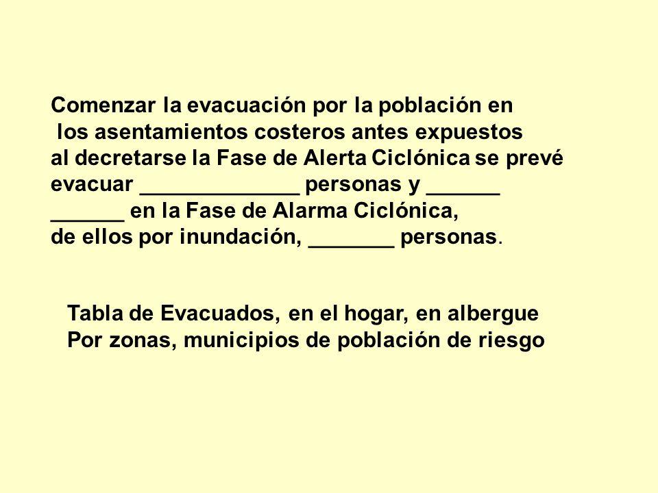 Comenzar la evacuación por la población en los asentamientos costeros antes expuestos al decretarse la Fase de Alerta Ciclónica se prevé evacuar _____