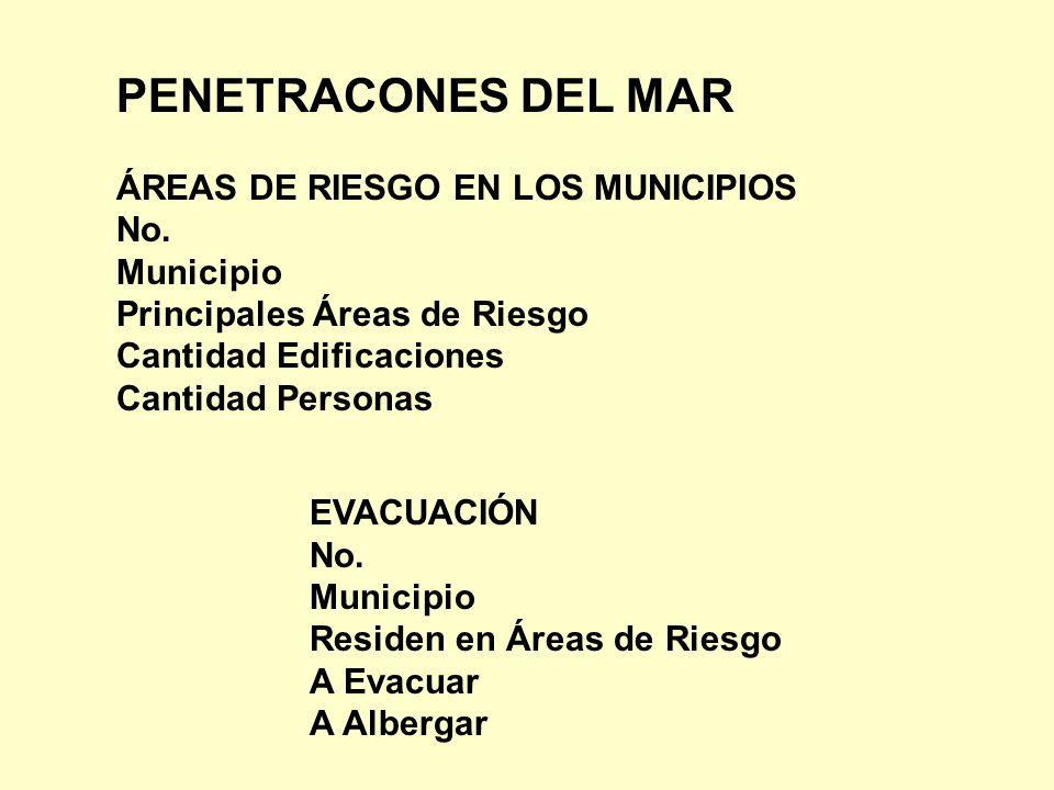 EVACUACIÓN No. Municipio Residen en Áreas de Riesgo A Evacuar A Albergar PENETRACONES DEL MAR ÁREAS DE RIESGO EN LOS MUNICIPIOS No. Municipio Principa