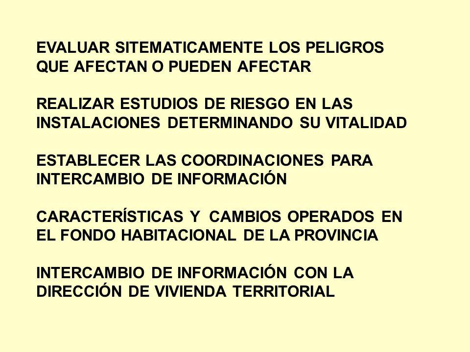 EVALUAR SITEMATICAMENTE LOS PELIGROS QUE AFECTAN O PUEDEN AFECTAR REALIZAR ESTUDIOS DE RIESGO EN LAS INSTALACIONES DETERMINANDO SU VITALIDAD ESTABLECE
