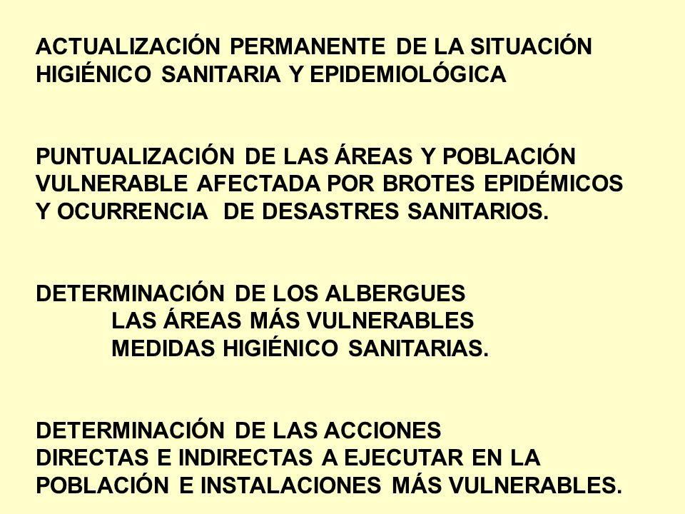 ACTUALIZACIÓN PERMANENTE DE LA SITUACIÓN HIGIÉNICO SANITARIA Y EPIDEMIOLÓGICA PUNTUALIZACIÓN DE LAS ÁREAS Y POBLACIÓN VULNERABLE AFECTADA POR BROTES E