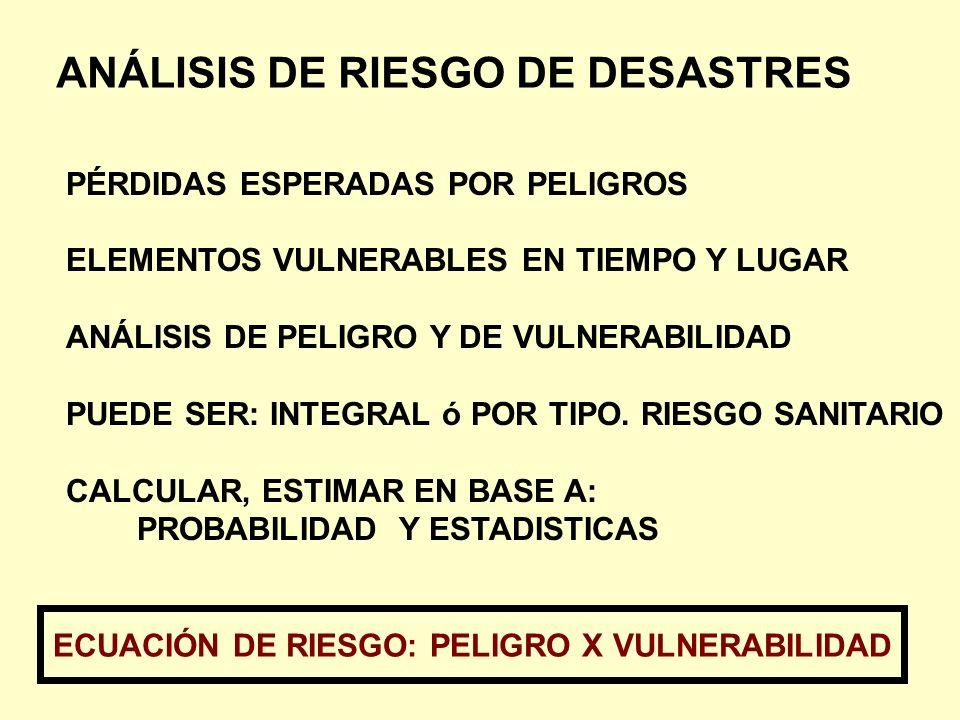 ANÁLISIS DE RIESGO DE DESASTRES PÉRDIDAS ESPERADAS POR PELIGROS ELEMENTOS VULNERABLES EN TIEMPO Y LUGAR ANÁLISIS DE PELIGRO Y DE VULNERABILIDAD PUEDE
