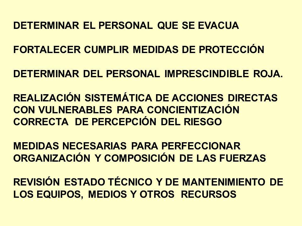 DETERMINAR EL PERSONAL QUE SE EVACUA FORTALECER CUMPLIR MEDIDAS DE PROTECCIÓN DETERMINAR DEL PERSONAL IMPRESCINDIBLE ROJA. REALIZACIÓN SISTEMÁTICA DE