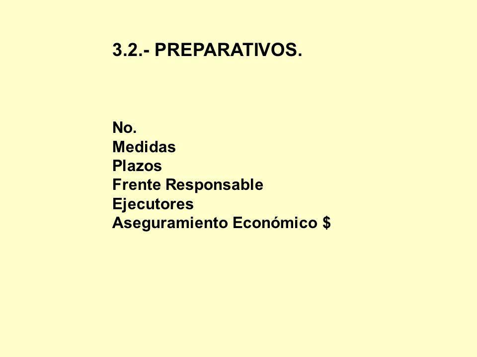 3.2.- PREPARATIVOS. No. Medidas Plazos Frente Responsable Ejecutores Aseguramiento Económico $