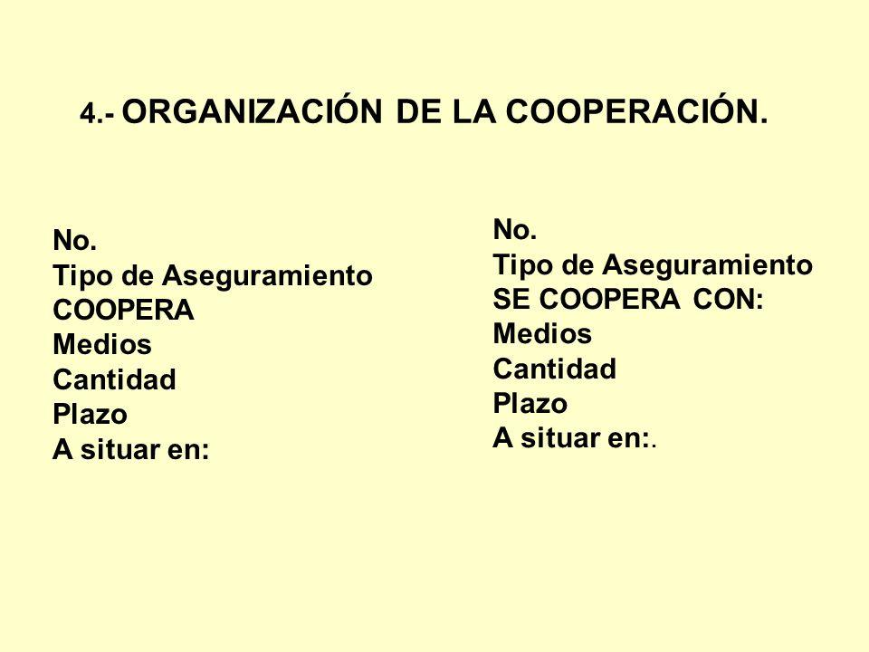 4.- ORGANIZACIÓN DE LA COOPERACIÓN. No. Tipo de Aseguramiento COOPERA Medios Cantidad Plazo A situar en: No. Tipo de Aseguramiento SE COOPERA CON: Med