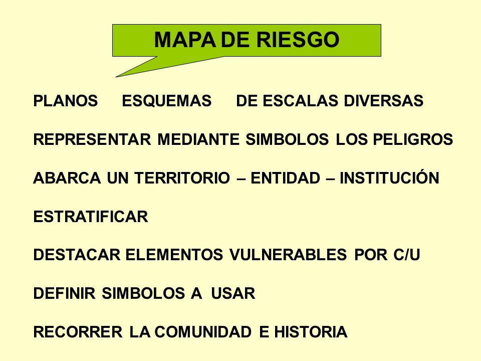 MAPA DE RIESGO PLANOS ESQUEMAS DE ESCALAS DIVERSAS REPRESENTAR MEDIANTE SIMBOLOS LOS PELIGROS ABARCA UN TERRITORIO – ENTIDAD – INSTITUCIÓN ESTRATIFICA