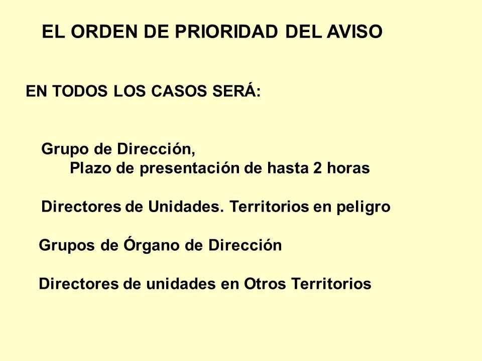 EL ORDEN DE PRIORIDAD DEL AVISO EN TODOS LOS CASOS SERÁ: Grupo de Dirección, Plazo de presentación de hasta 2 horas Directores de Unidades. Territorio