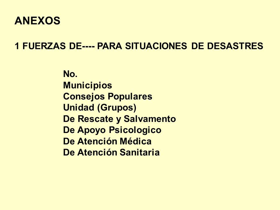 ANEXOS 1 FUERZAS DE---- PARA SITUACIONES DE DESASTRES No. Municipios Consejos Populares Unidad (Grupos) De Rescate y Salvamento De Apoyo Psicologico D