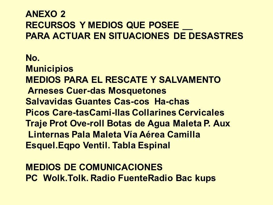 ANEXO 2 RECURSOS Y MEDIOS QUE POSEE __ PARA ACTUAR EN SITUACIONES DE DESASTRES No. Municipios MEDIOS PARA EL RESCATE Y SALVAMENTO Arneses Cuer-das Mos