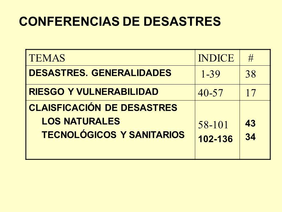 CONFERENCIAS DE DESASTRES TEMASINDICE # DESASTRES. GENERALIDADES 1-39 38 RIESGO Y VULNERABILIDAD 40-57 17 CLAISFICACIÓN DE DESASTRES LOS NATURALES TEC