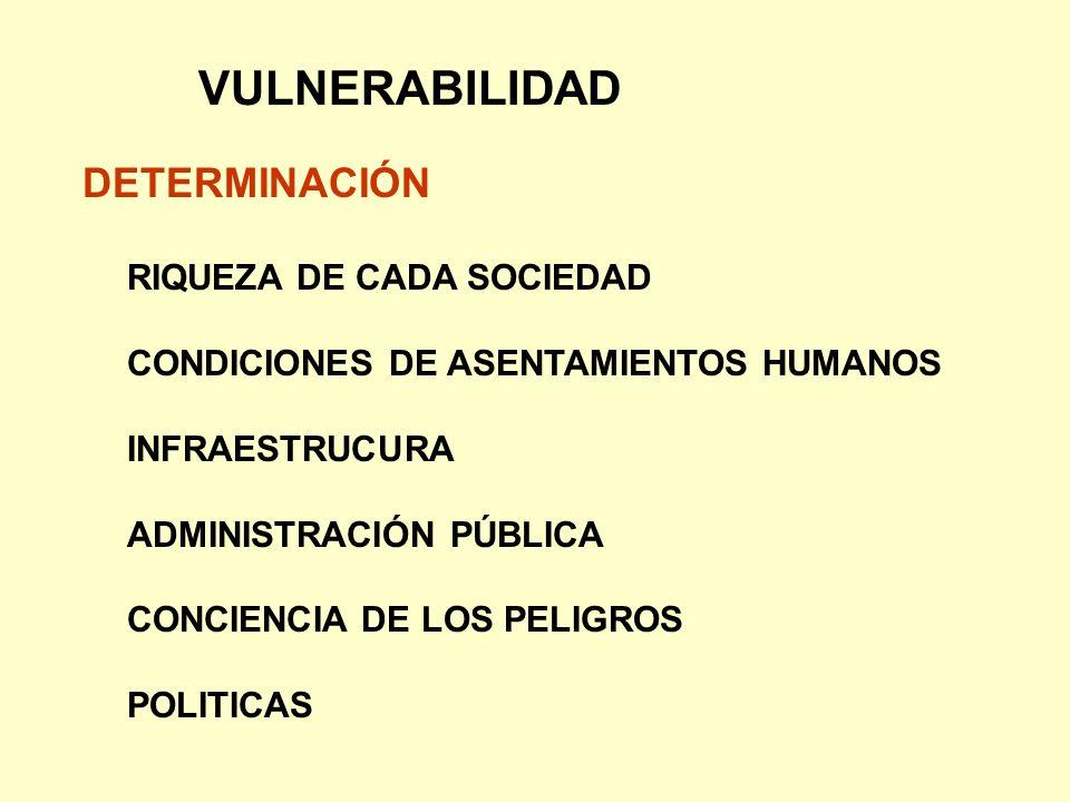 VULNERABILIDAD DETERMINACIÓN RIQUEZA DE CADA SOCIEDAD CONDICIONES DE ASENTAMIENTOS HUMANOS INFRAESTRUCURA ADMINISTRACIÓN PÚBLICA CONCIENCIA DE LOS PEL